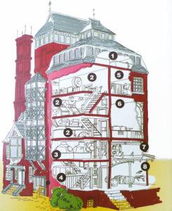 Modello di una birreria British Tower, disegno di T. Hatchett per CAMRA