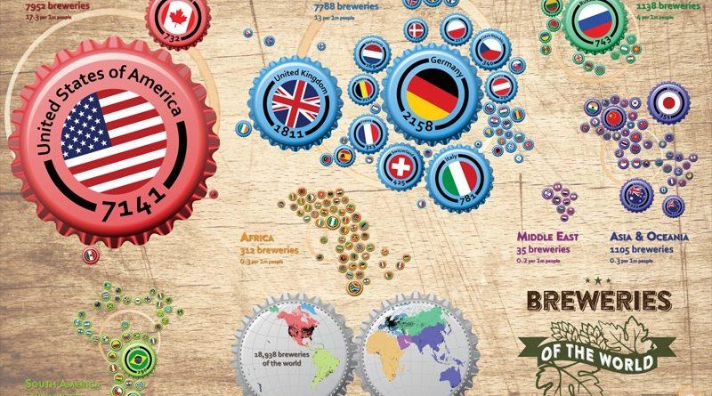 Quanti sono i birrifici artigianali nel mondo?