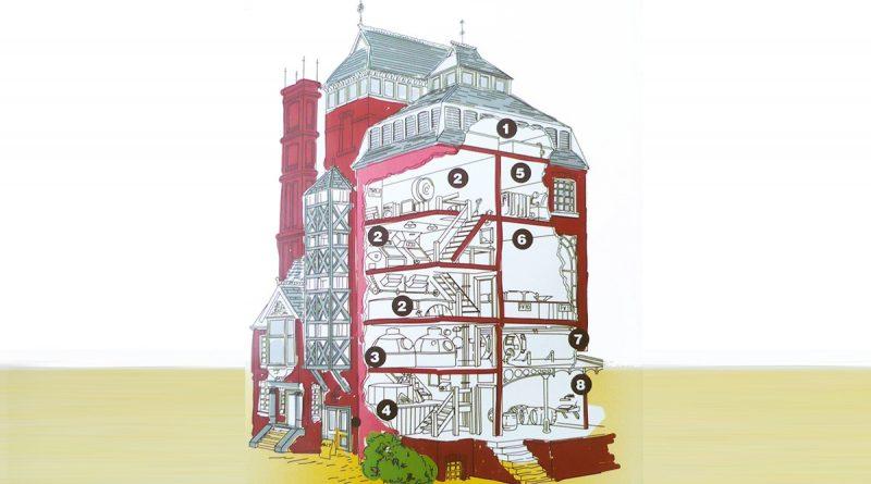 Che cos'è una British Tower ale brewery?